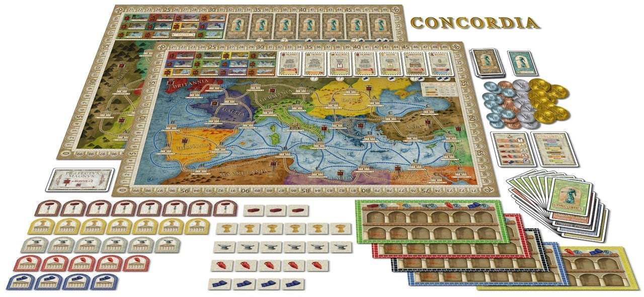 Games like Settlers of Catan - Concordia